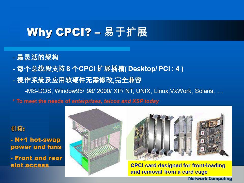 Why CPCI.– Why CPCI.