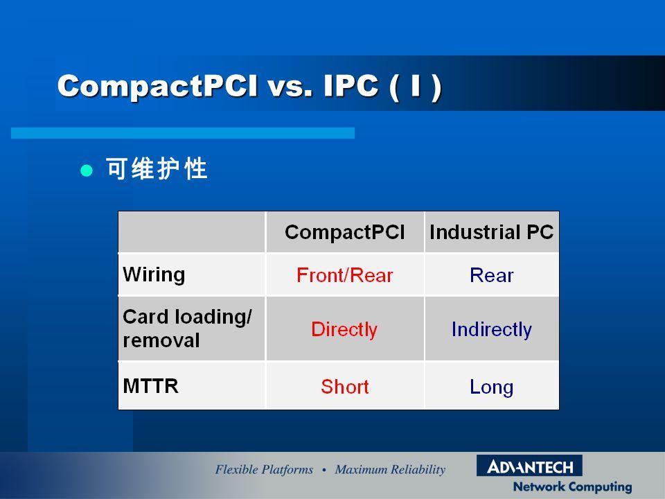 CompactPCI vs. IPC ( I ) 可维护性