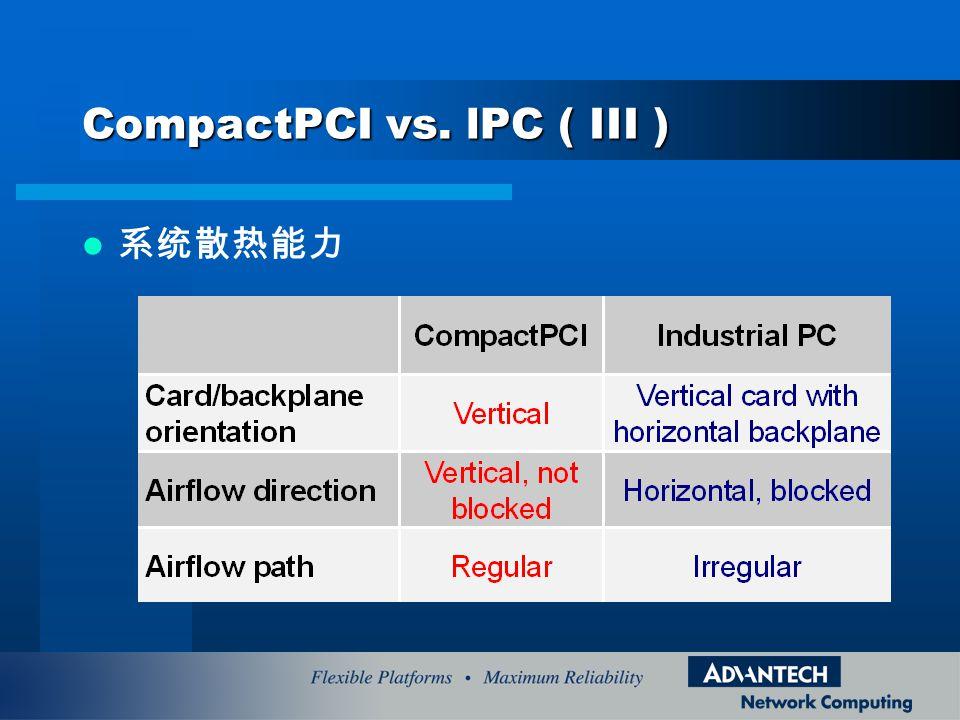 CompactPCI vs. lPC ( III ) 系统散热能力