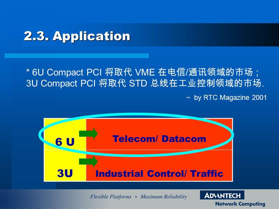 * 6U Compact PCI 将取代 VME 在电信 / 通讯领域的市场 ; 3U Compact PCI 将取代 STD 总线在工业控制领域的市场.