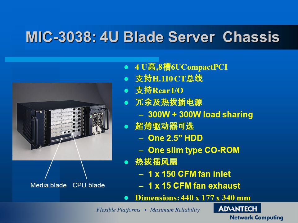 4 U 高,8 槽 6UCompactPCI 支持 H.110 CT 总线 支持 Rear I/O 冗余及热拔插电源 –300W + 300W load sharing 超薄驱动器可选 –One 2.5 HDD –One slim type CO-ROM 热拔插风扇 –1 x 150 CFM fan inlet –1 x 15 CFM fan exhaust Dimensions: 440 x 177 x 340 mm MIC-3038: 4U Blade Server Chassis Media bladeCPU blade