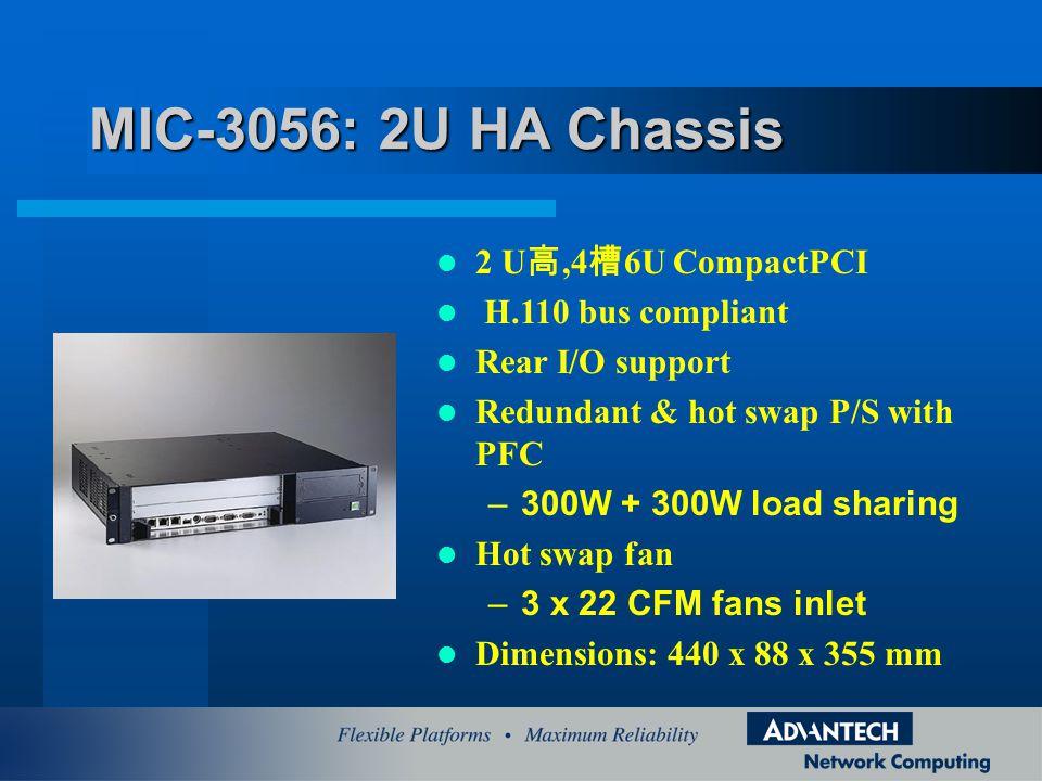 MIC-3056: 2U HA Chassis 2 U 高,4 槽 6U CompactPCI H.110 bus compliant Rear I/O support Redundant & hot swap P/S with PFC –300W + 300W load sharing Hot swap fan –3 x 22 CFM fans inlet Dimensions: 440 x 88 x 355 mm