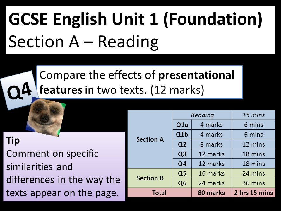 Band 3 Criteria clear evidence that the texts are understood in relation to presentational features clear comparison and/or cross reference of presentational features clear analysis of the effect of the presentation relevant and appropriate examples to support ideas Band 3 Criteria clear evidence that the texts are understood in relation to presentational features clear comparison and/or cross reference of presentational features clear analysis of the effect of the presentation relevant and appropriate examples to support ideas Q4 WALT: improve how we comment on presentational features in texts