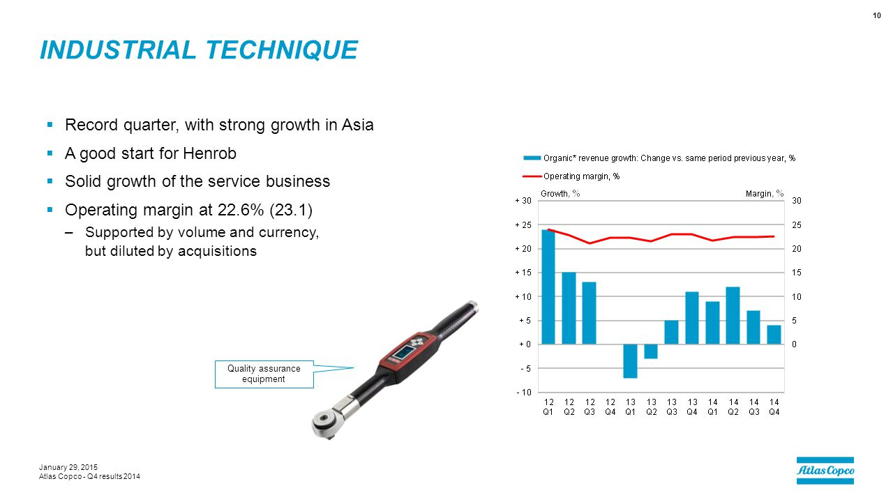 INDUSTRIAL TECHNIQUE  Record quarter, with strong growth in Asia  A good start for Henrob  Solid growth of the service business  Operating margin