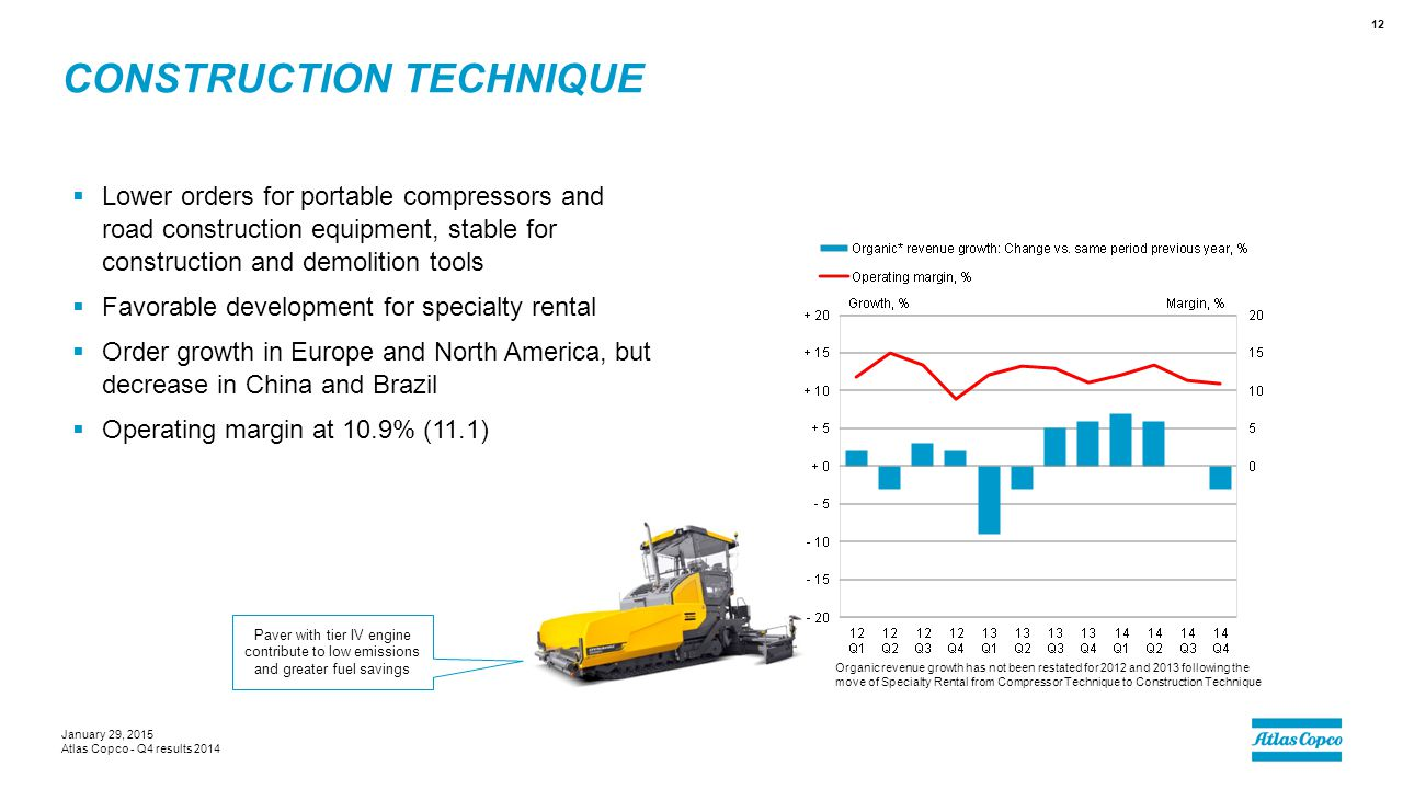 CONSTRUCTION TECHNIQUE  Lower orders for portable compressors and road construction equipment, stable for construction and demolition tools  Favorab