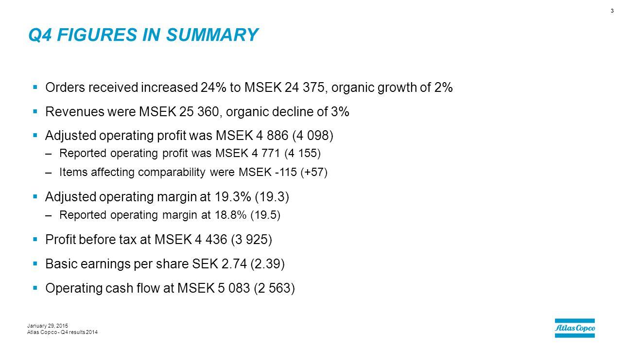 Q4 FIGURES IN SUMMARY  Orders received increased 24% to MSEK 24 375, organic growth of 2%  Revenues were MSEK 25 360, organic decline of 3%  Adjust