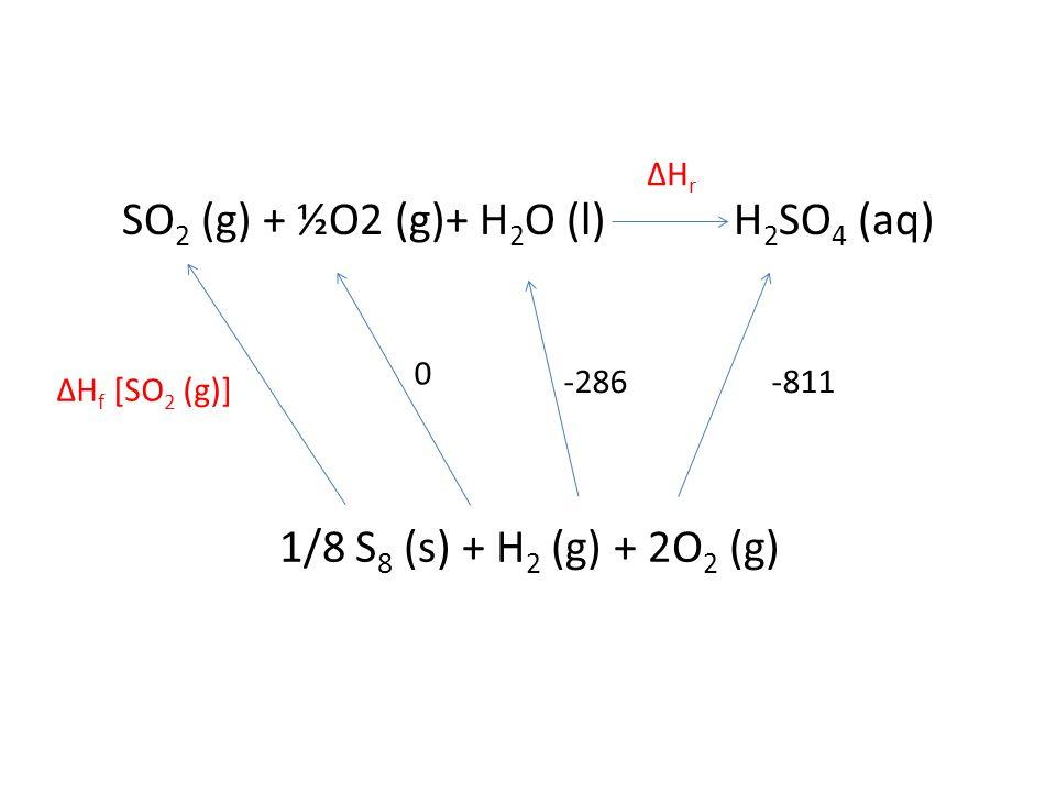 SO 2 (g) + ½O2 (g)+ H 2 O (l) H 2 SO 4 (aq) 1/8 S 8 (s) + H 2 (g) + 2O 2 (g) ΔH f [SO 2 (g)] -286-811 0 ΔHrΔHr
