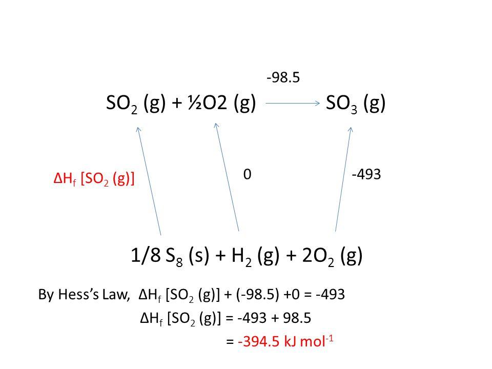 SO 2 (g) + ½O2 (g) SO 3 (g) 1/8 S 8 (s) + H 2 (g) + 2O 2 (g) -98.5 ΔH f [SO 2 (g)] 0-493 By Hess's Law, ΔH f [SO 2 (g)] + (-98.5) +0 = -493 ΔH f [SO 2 (g)] = -493 + 98.5 = -394.5 kJ mol -1