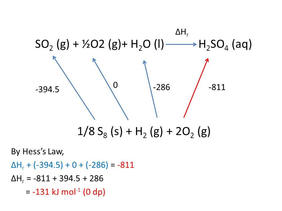 SO 2 (g) + ½O2 (g)+ H 2 O (l) H 2 SO 4 (aq) 1/8 S 8 (s) + H 2 (g) + 2O 2 (g) -394.5 -286-811 0 ΔHrΔHr By Hess's Law, ΔH r + (-394.5) + 0 + (-286) = -811 ΔH r = -811 + 394.5 + 286 = -131 kJ mol -1 (0 dp)