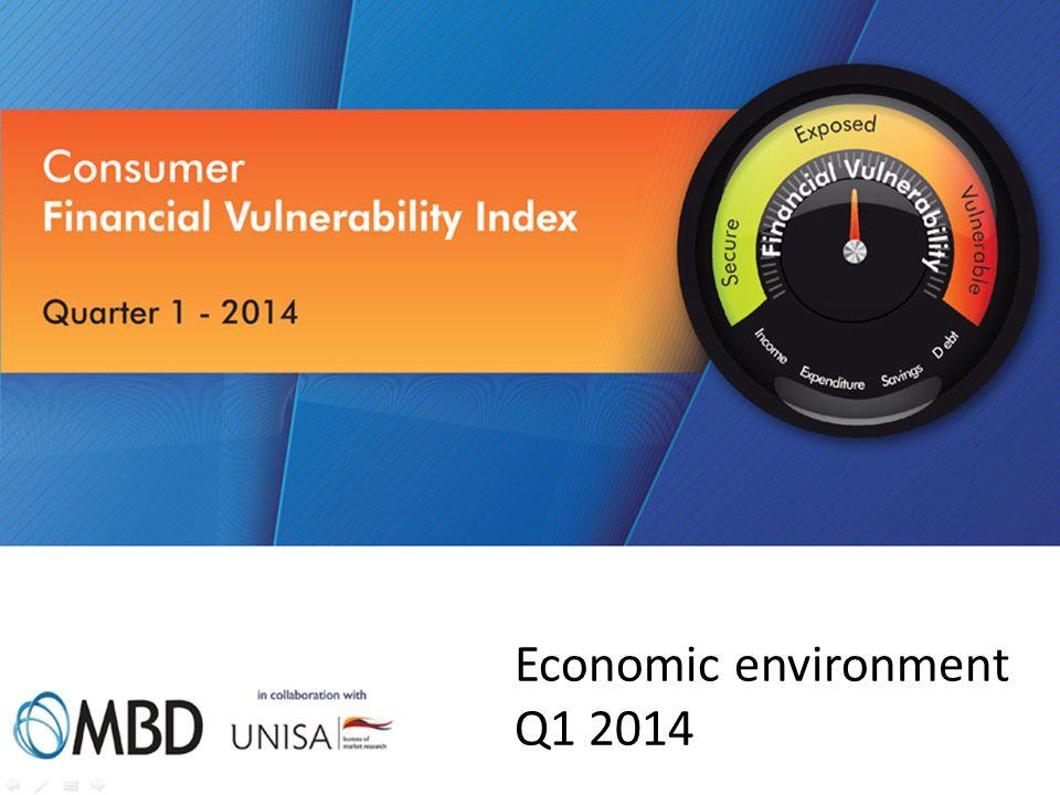 Economic environment Q1 2014