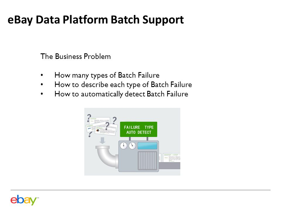 eBay Data Platform Batch Support The Business Problem How many types of Batch Failure How to describe each type of Batch Failure How to automatically