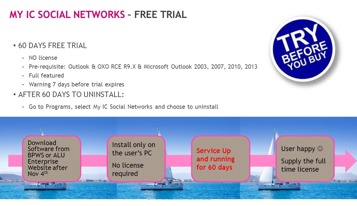 12 COPYRIGHT © 2013 ALCATEL-LUCENT. ALL RIGHTS RESERVED. 60 DAYS FREE TRIAL  NO license  Pre-requisite: Outlook & OXO RCE R9.X & Microsoft Outlook 2