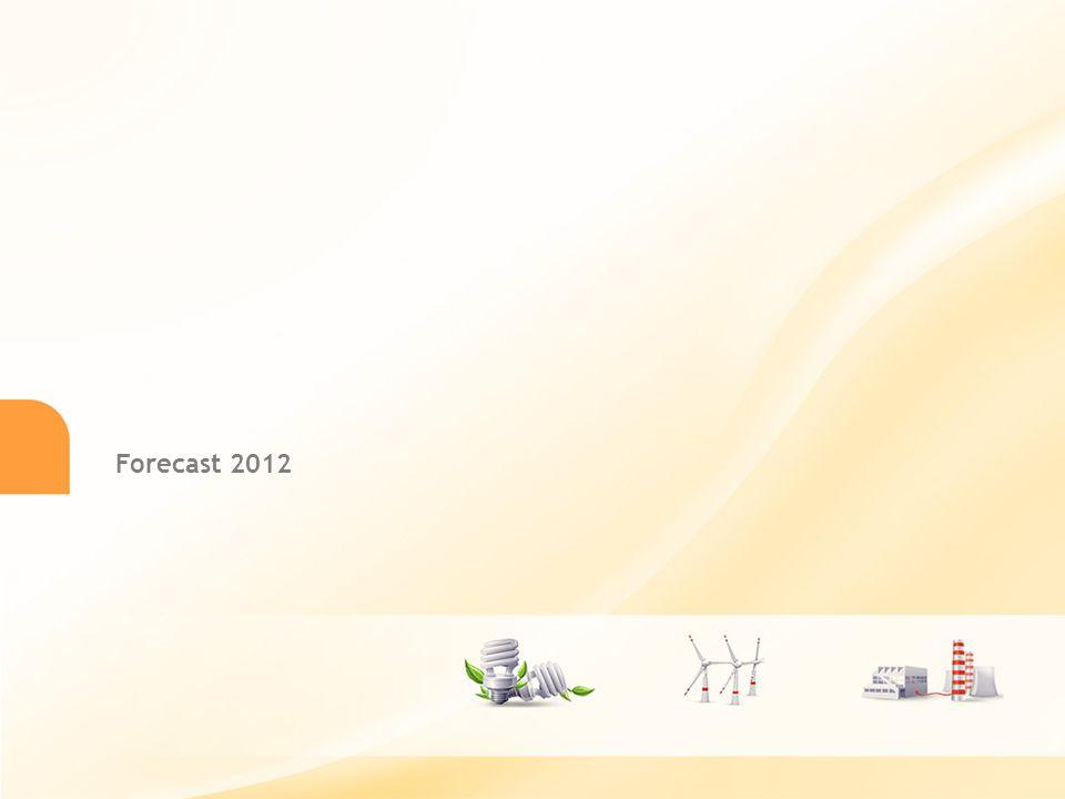 25 Forecast 2012