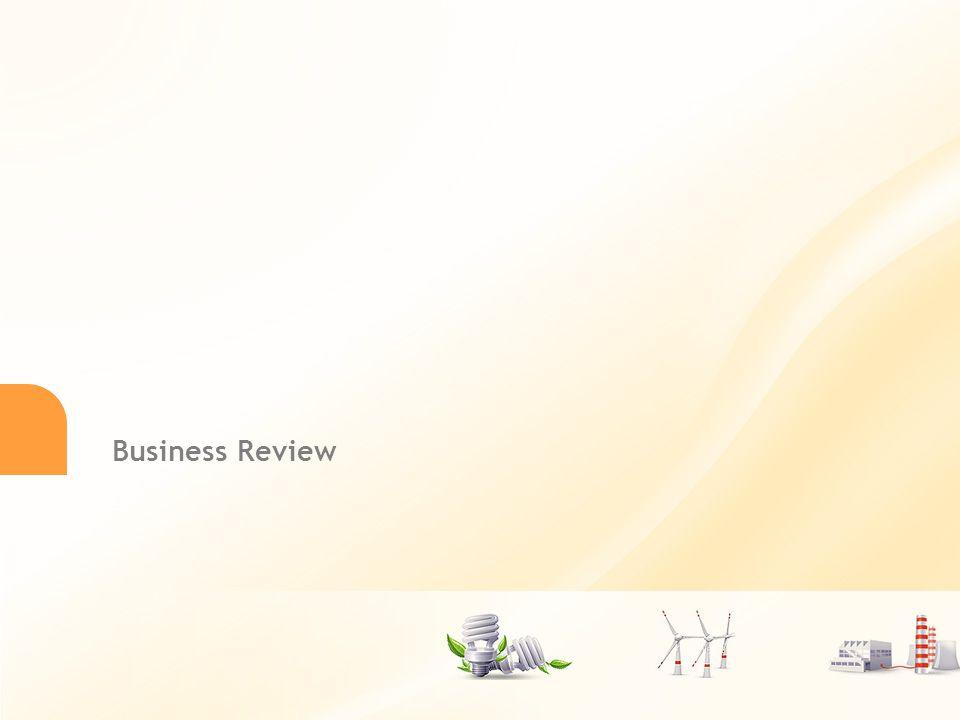 Lorem Ipsum Padle Imput Business Review
