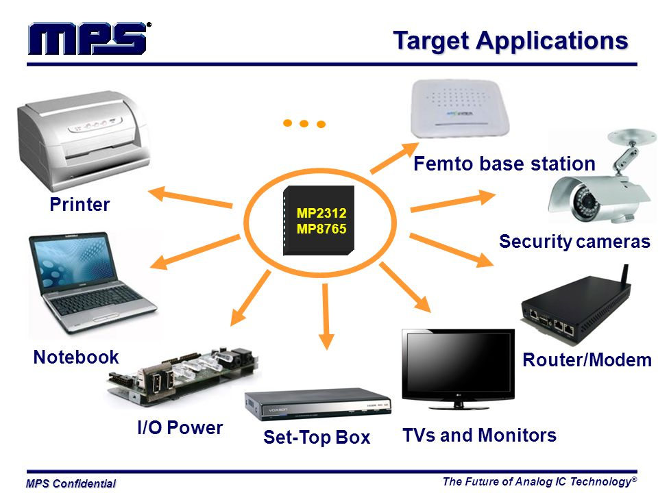The Future of Analog IC Technology ® MPS Confidential I/O Power Router/Modem Notebook Set-Top Box TVs and Monitors Target Applications Printer Security cameras Femto base station - MP2312 MP8765