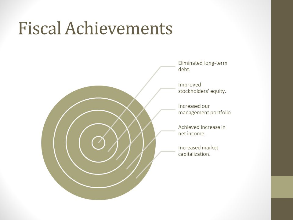 Fiscal Achievements Eliminated long-term debt. Improved stockholders' equity.