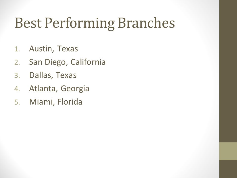 Best Performing Branches 1. Austin, Texas 2. San Diego, California 3.
