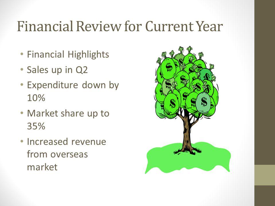 Financial Data QuarterProjectedActual Q1$125K$200K Q2$180K$250K Q3$305K$355K Q4$350K$375K Total$960K$1180K