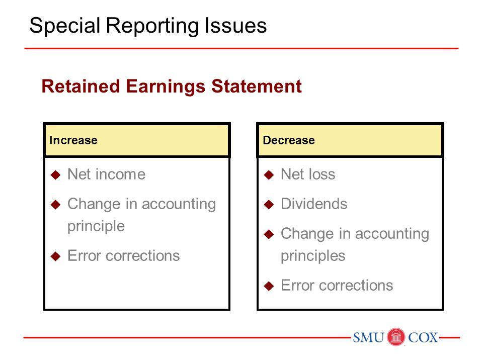 Increase  Net income  Change in accounting principle  Error corrections Decrease  Net loss  Dividends  Change in accounting principles  Error c