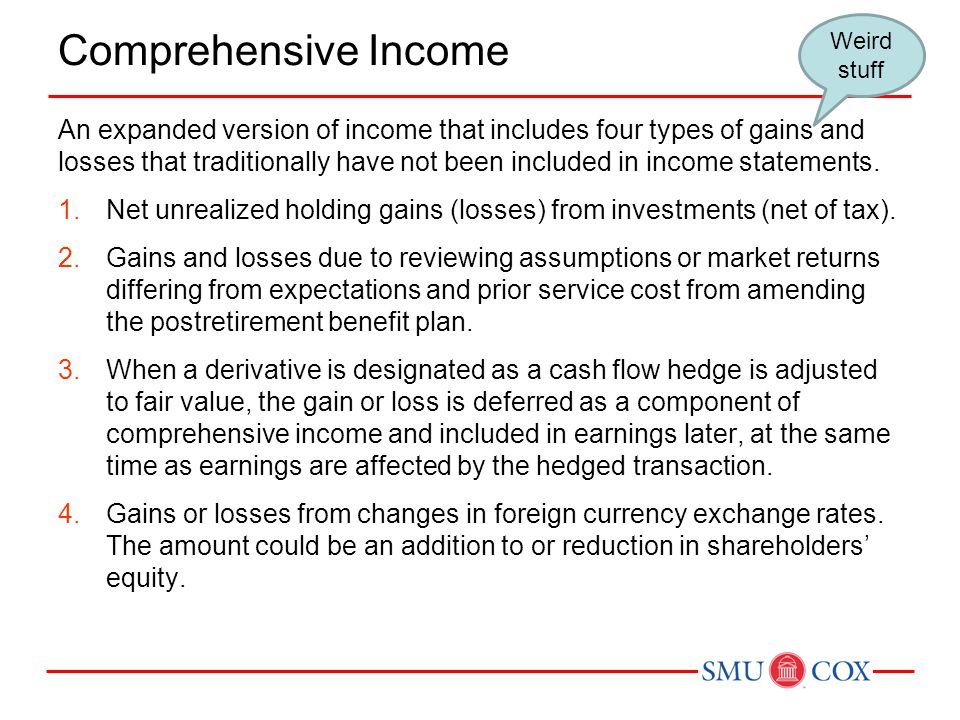 Comprehensive Income An expanded version of income that includes four types of gains and losses that traditionally have not been included in income statements.