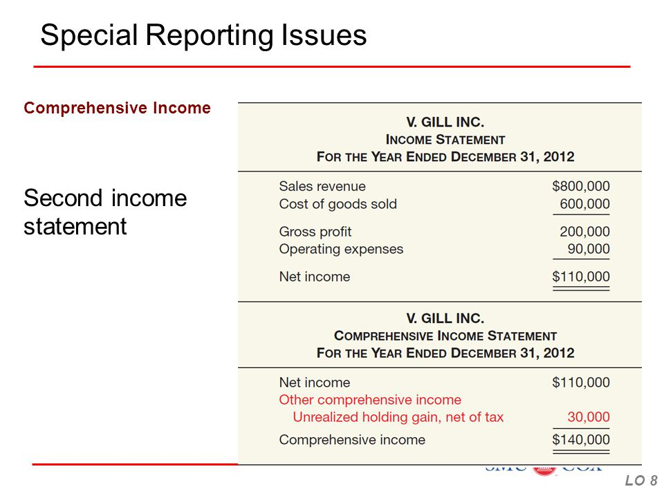 LO 8 Illustration 4-19 Comprehensive Income Second income statement Special Reporting Issues