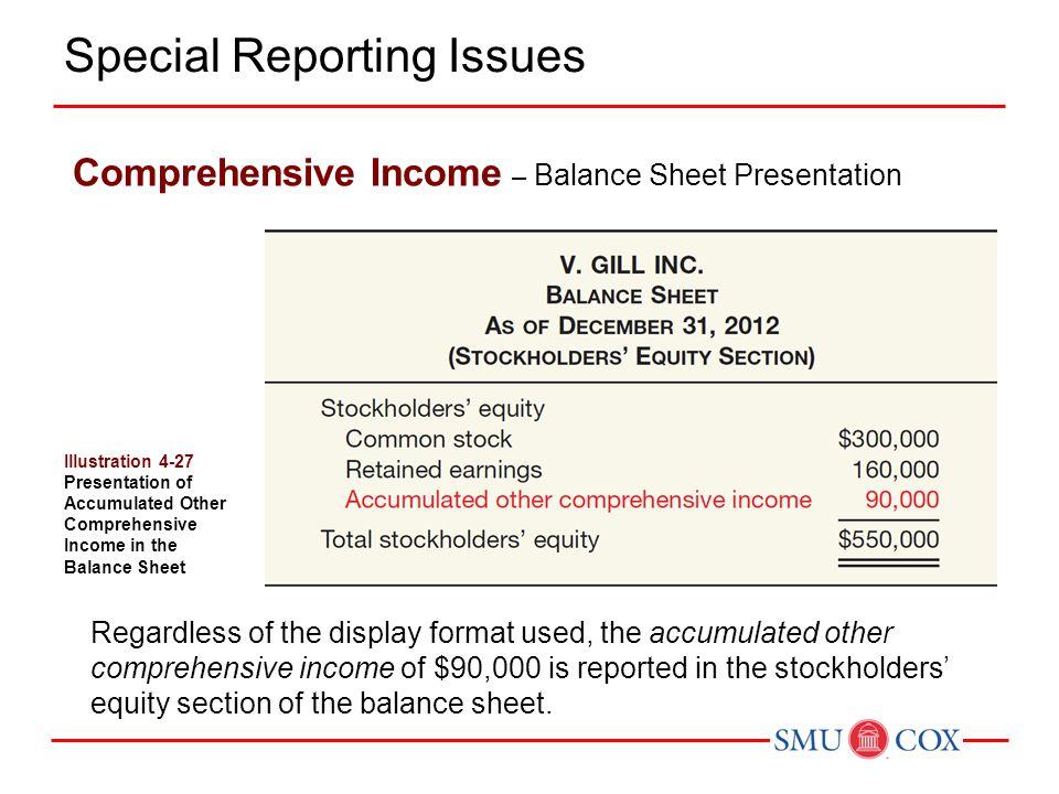 Comprehensive Income – Balance Sheet Presentation Illustration 4-27 Presentation of Accumulated Other Comprehensive Income in the Balance Sheet Regard