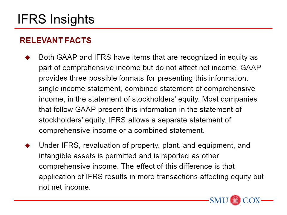 RELEVANT FACTS  Both GAAP and IFRS have items that are recognized in equity as part of comprehensive income but do not affect net income.