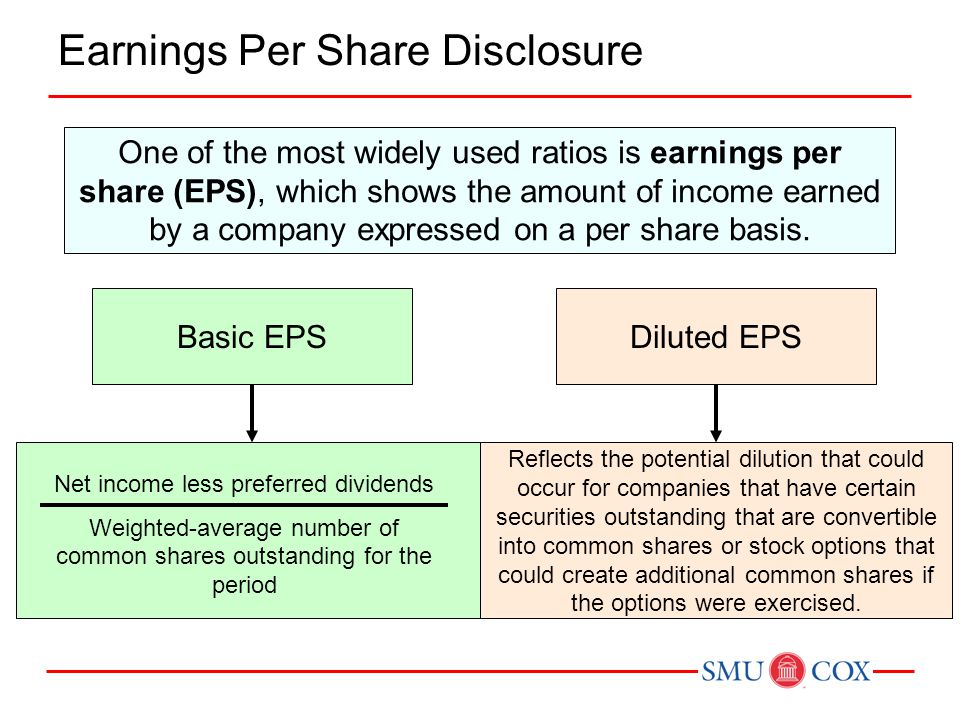 Earnings Per Share Disclosure One of the most widely used ratios is earnings per share (EPS), which shows the amount of income earned by a company exp
