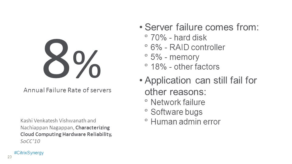 #CitrixSynergy 23 8%8% Kashi Venkatesh Vishwanath and Nachiappan Nagappan, Characterizing Cloud Computing Hardware Reliability, SoCC'10 Annual Failure Rate of servers Server failure comes from:  70% - hard disk  6% - RAID controller  5% - memory  18% - other factors Application can still fail for other reasons:  Network failure  Software bugs  Human admin error