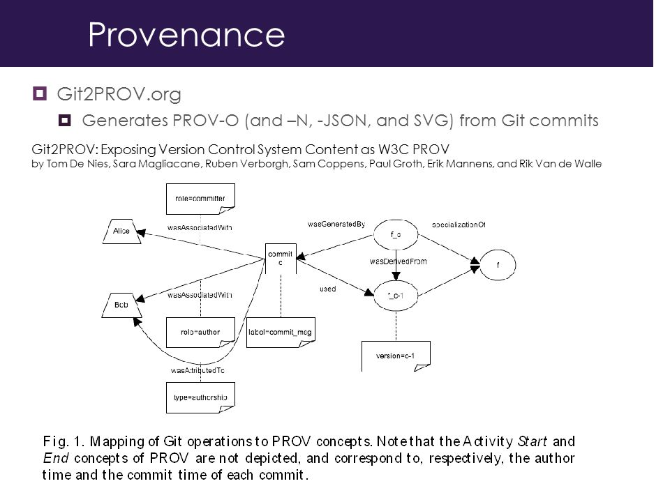 Provenance  Git2PROV.org  Generates PROV-O (and –N, -JSON, and SVG) from Git commits Git2PROV: Exposing Version Control System Content as W3C PROV by Tom De Nies, Sara Magliacane, Ruben Verborgh, Sam Coppens, Paul Groth, Erik Mannens, and Rik Van de Walle