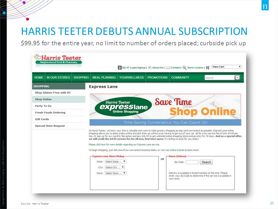 Copyright ©2014 The Nielsen Company. Confidential and proprietary. 20 HARRIS TEETER DEBUTS ANNUAL SUBSCRIPTION $99.95 for the entire year, no limit to
