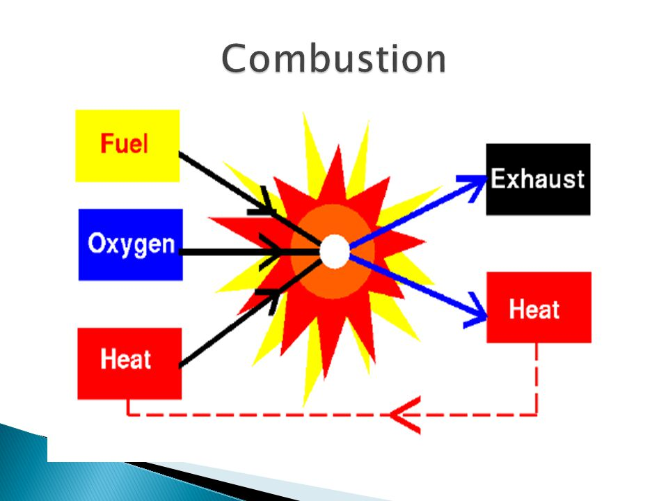 The heat content of a chemical system is called the enthalpy (symbol: H)  The enthalpy change (ΔH) is the amount of heat released or absorbed when a chemical reaction occurs at constant pressure.