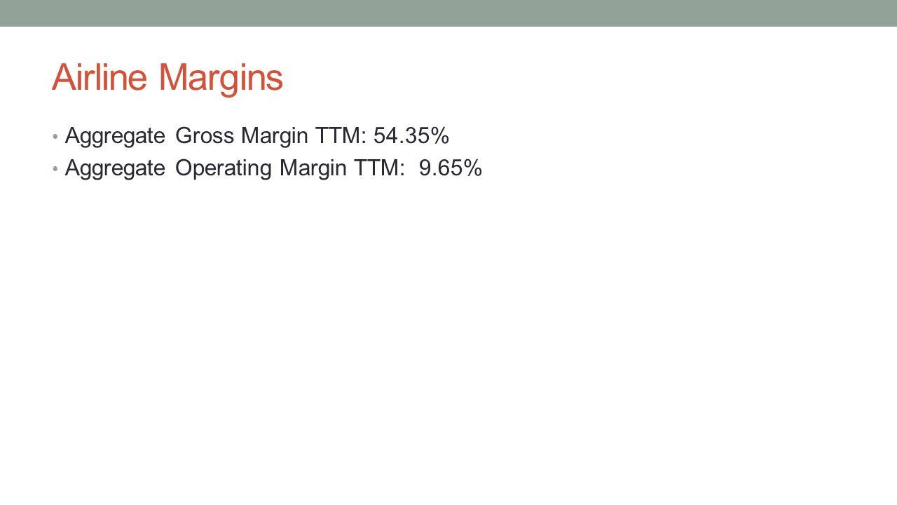 Airline Margins Aggregate Gross Margin TTM: 54.35% Aggregate Operating Margin TTM: 9.65%
