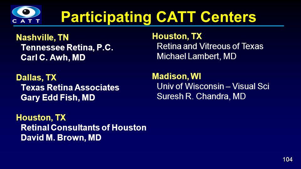 Participating CATT Centers 104 Nashville, TN Tennessee Retina, P.C. Carl C. Awh, MD Dallas, TX Texas Retina Associates Gary Edd Fish, MD Houston, TX R