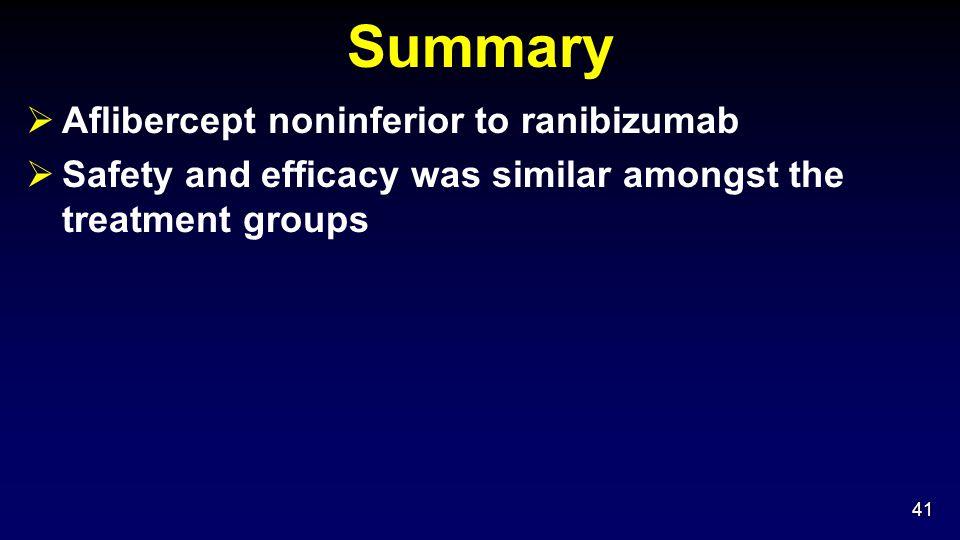 Summary  Aflibercept noninferior to ranibizumab  Safety and efficacy was similar amongst the treatment groups 41