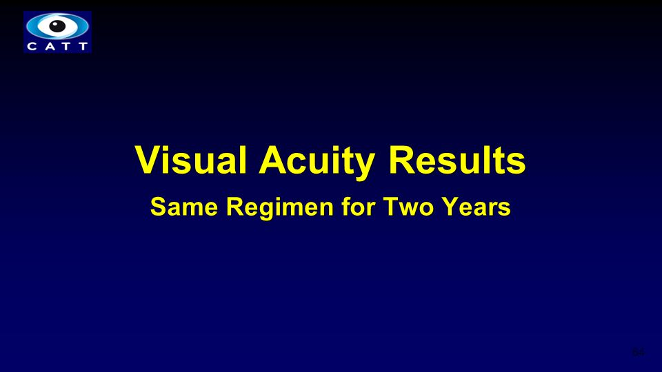 Visual Acuity Results Same Regimen for Two Years 64