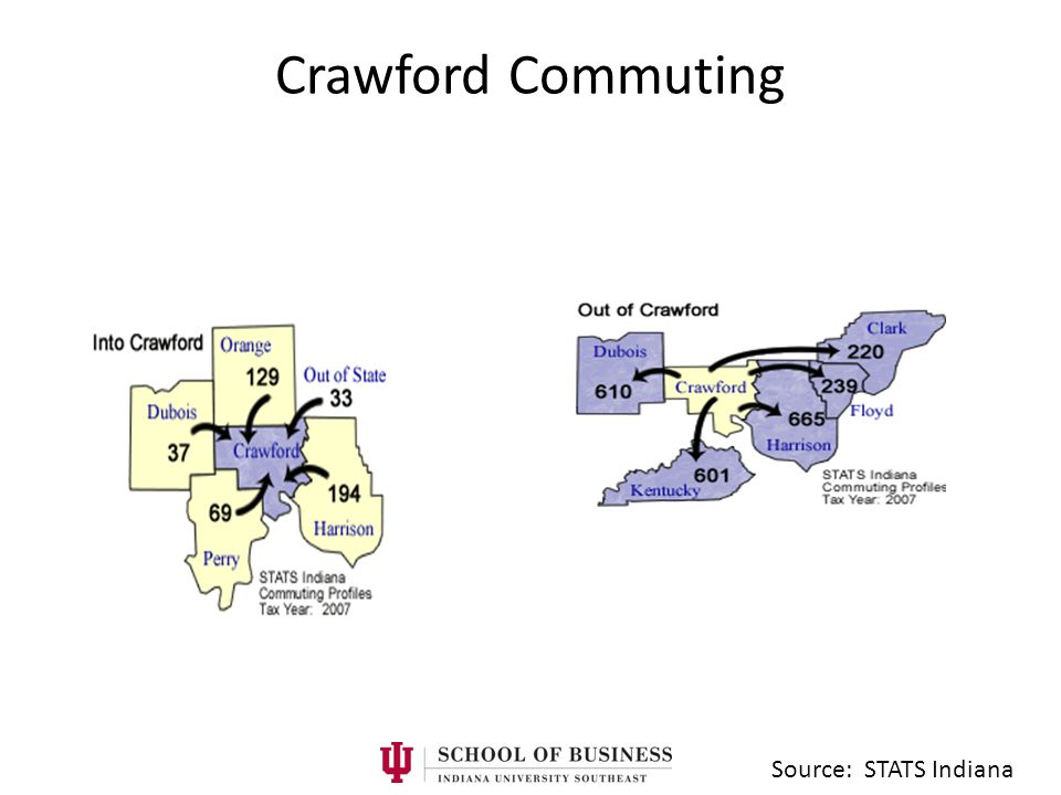 Crawford Commuting Source: STATS Indiana