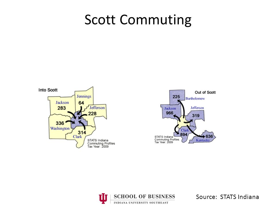 Scott Commuting Source: STATS Indiana