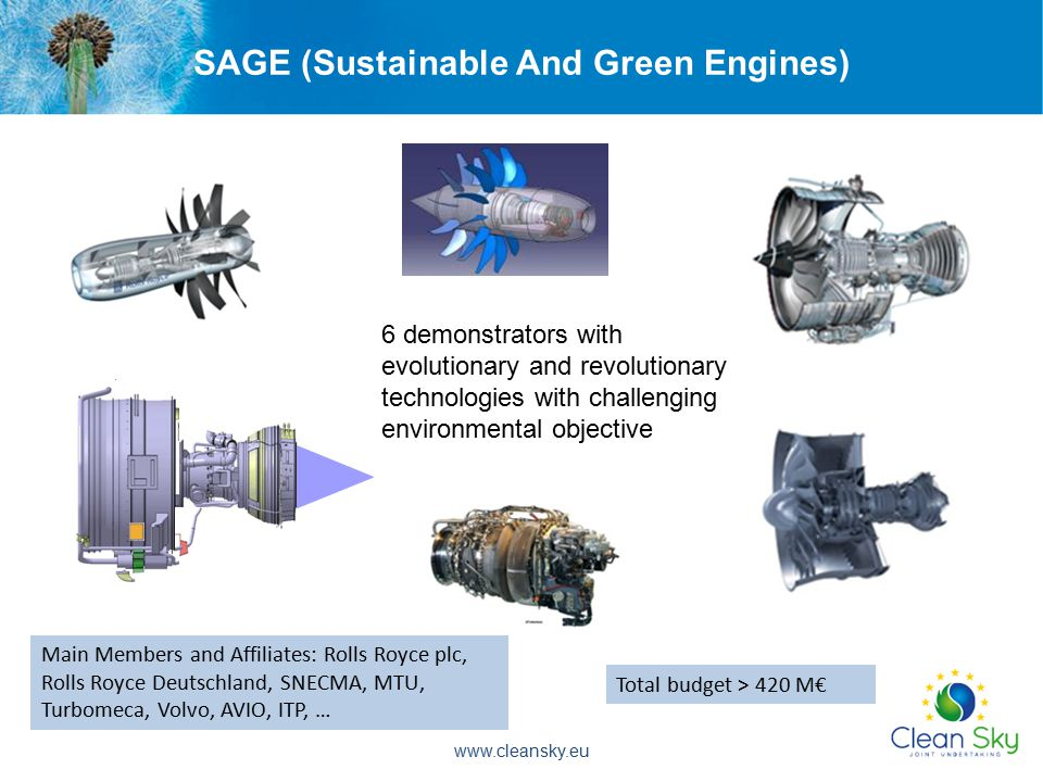 SAGE (Sustainable And Green Engines) AFHE 6 demonstrators with evolutionary and revolutionary technologies with challenging environmental objective Main Members and Affiliates: Rolls Royce plc, Rolls Royce Deutschland, SNECMA, MTU, Turbomeca, Volvo, AVIO, ITP, … Total budget > 420 M€ www.cleansky.eu