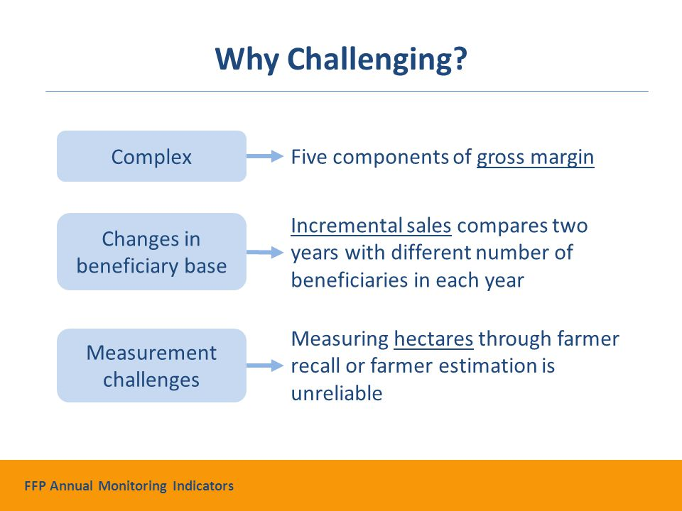Complex Changes in beneficiary base Measurement challenges Why Challenging.