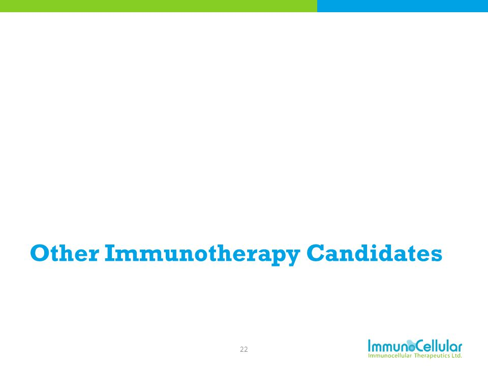 Other Immunotherapy Candidates 22
