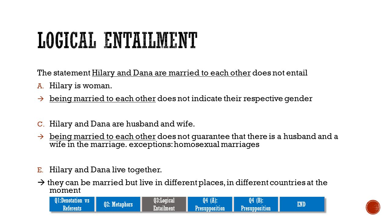 The statement Hilary and Dana are married to each other does not entail A.