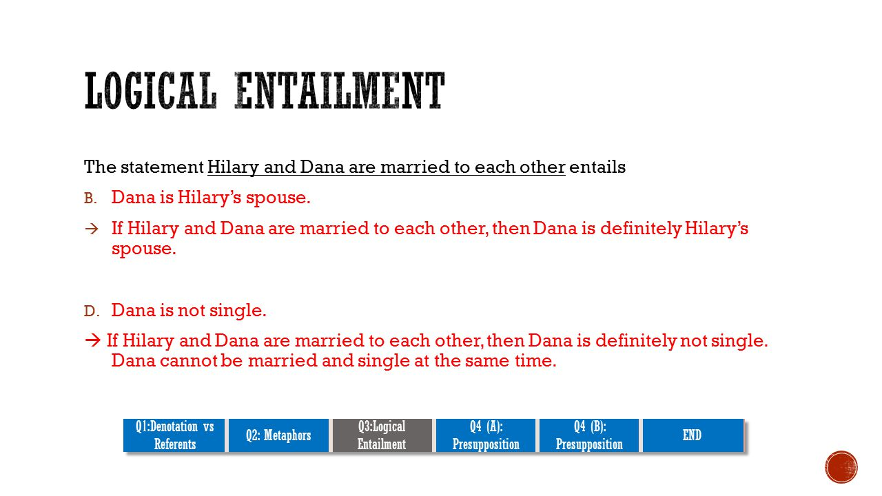 The statement Hilary and Dana are married to each other entails B.