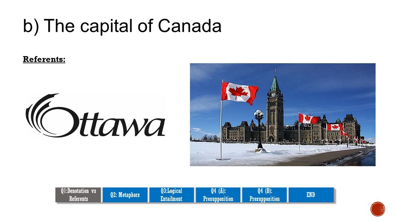 b) The capital of Canada Referents: Q1:Denotation vs Referents Q2: Metaphors Q3:Logical Entailment Q4 (A): Presupposition Q4 (B): Presupposition END