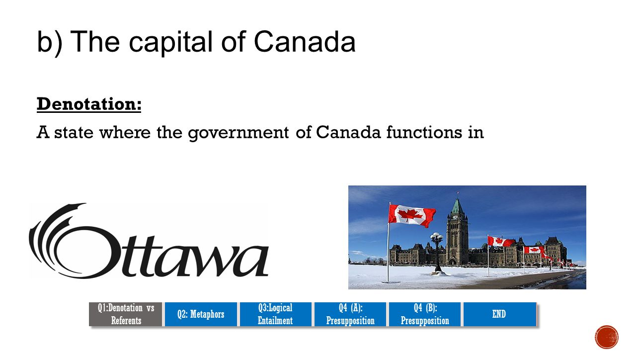 b) The capital of Canada Denotation: A state where the government of Canada functions in Q1:Denotation vs Referents Q2: Metaphors Q3:Logical Entailment Q4 (A): Presupposition Q4 (B): Presupposition END