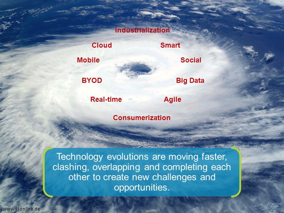 The Latest Big Disruption (Complexity) 201220112010200920082007 Virtualization Cloud Consumerization Social Media Accelerant