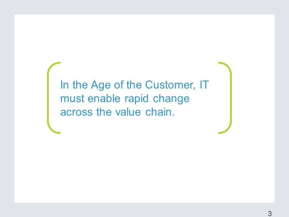 1.How Is The Age Of The Customer Redefining Competition.