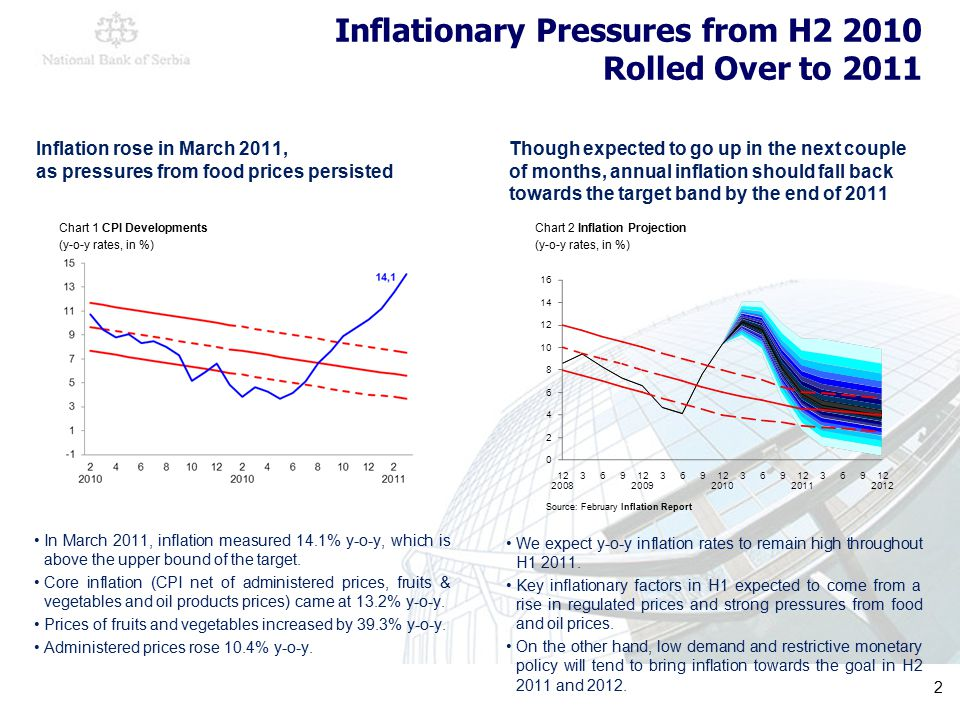 2 Inflationary Pressures from H2 2010 Rolled Over to 2011 Inflation rose in March 2011, as pressures from food prices persisted Chart 1 CPI Developments (y-o-y rates, in %) Though expected to go up in the next couple of months, annual inflation should fall back towards the target band by the end of 2011 Chart 2 Inflation Projection (y-o-y rates, in %) We expect y-o-y inflation rates to remain high throughout H1 2011.
