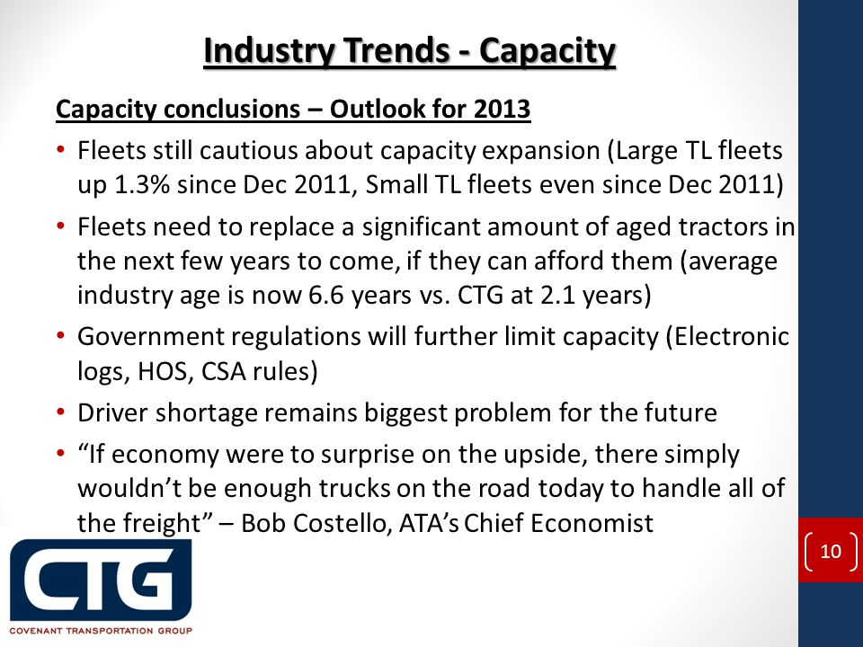 Capacity conclusions – Outlook for 2013 Fleets still cautious about capacity expansion (Large TL fleets up 1.3% since Dec 2011, Small TL fleets even since Dec 2011) Fleets need to replace a significant amount of aged tractors in the next few years to come, if they can afford them (average industry age is now 6.6 years vs.