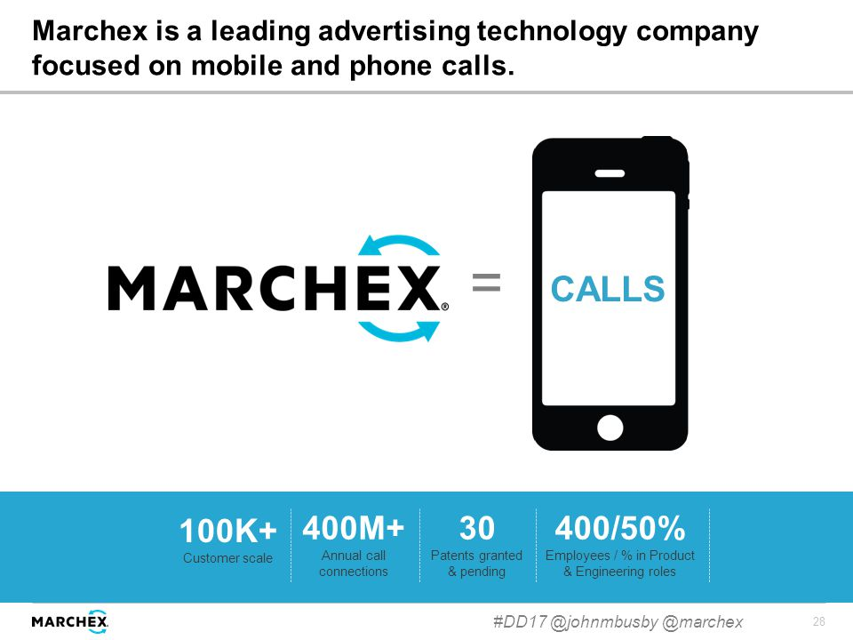 28 Marchex is a leading advertising technology company focused on mobile and phone calls.